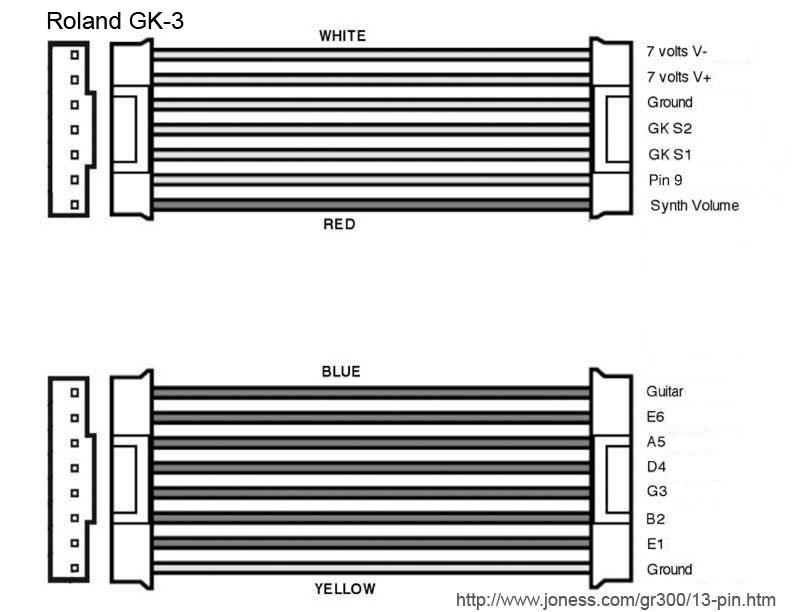 Roland GK-2 GK-2A and GK-3 13-pin Wiring Diagram on hamer slammer bass guitar, gretsch wiring diagrams, hamer guitar made in korea, hamer slammer series wiring diagram, suhr wiring diagrams, peavey wiring diagrams, gibson explorer wiring diagrams,