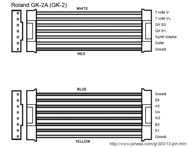 ROLAND_7_and_8_PIN GK2A roland gk 2 gk 2a and gk 3 13 pin wiring diagram ribbon cable wiring diagram at creativeand.co