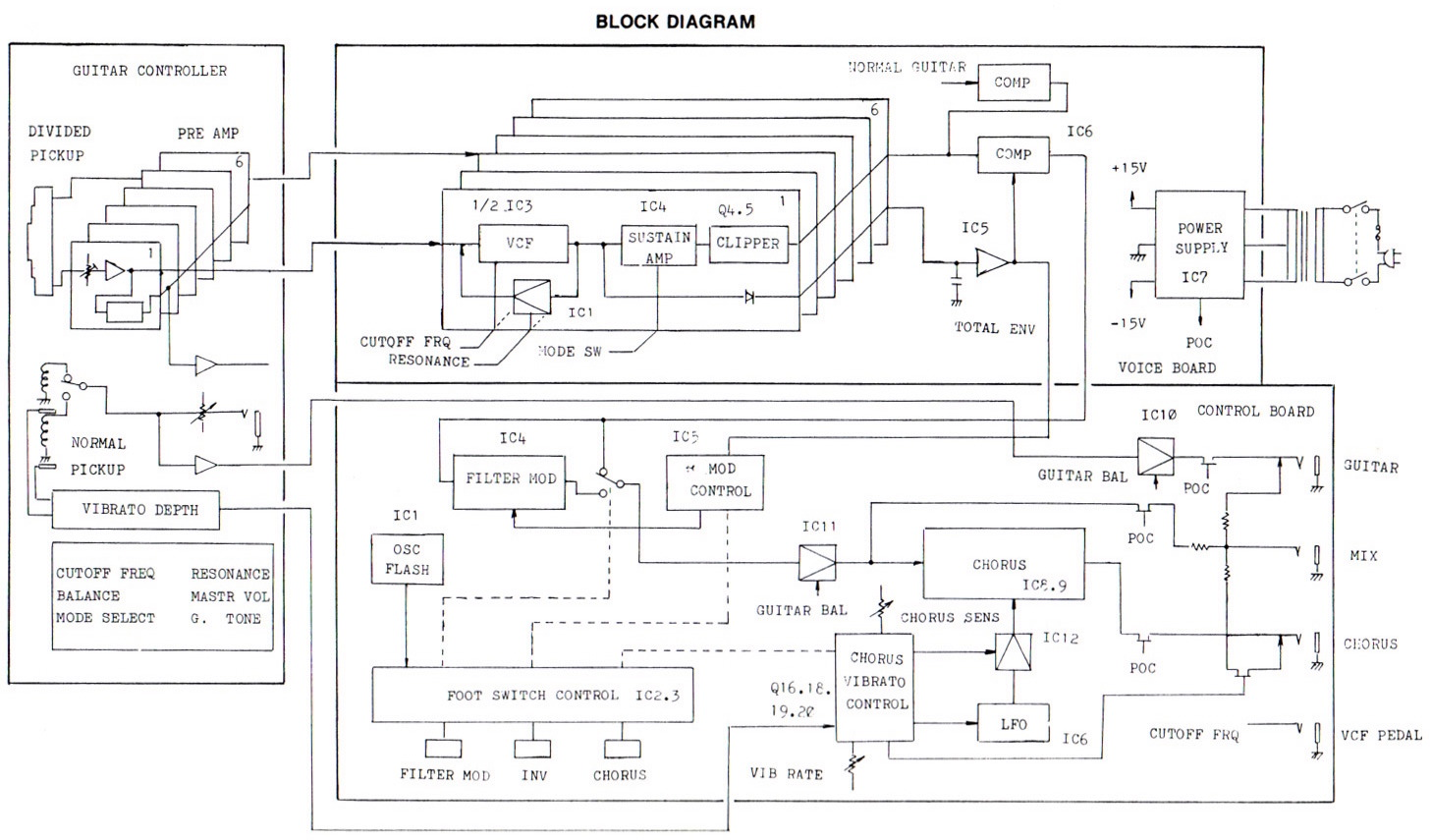 Roland Gr 100 Vintage Electronic Guitar Synthesizer Schematics How Do I Change The Frequency Of This Vibratocircuit Block Diagram Click To Enlarge