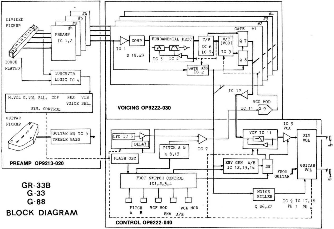gk 3 divided pick up wiring schematic