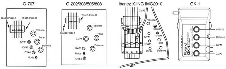 ibanez x ing midi guitar synthesizer controller this diagram shows the controls on the ibanez 2010 and various roland guitars notice the layout is basically the same also note the 2010 does not