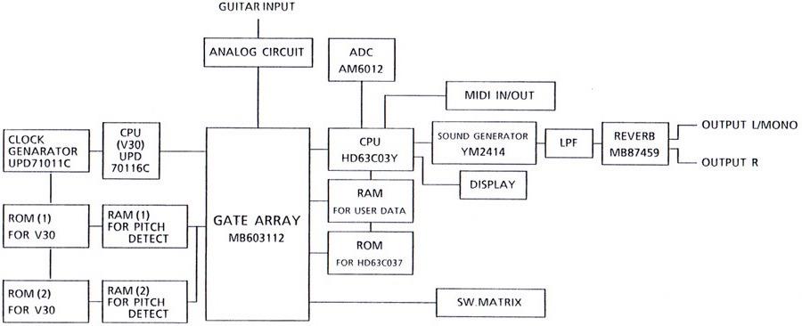 Astonishing Korg Wiring Diagram Basic Electronics Wiring Diagram Wiring Database Wedabyuccorg