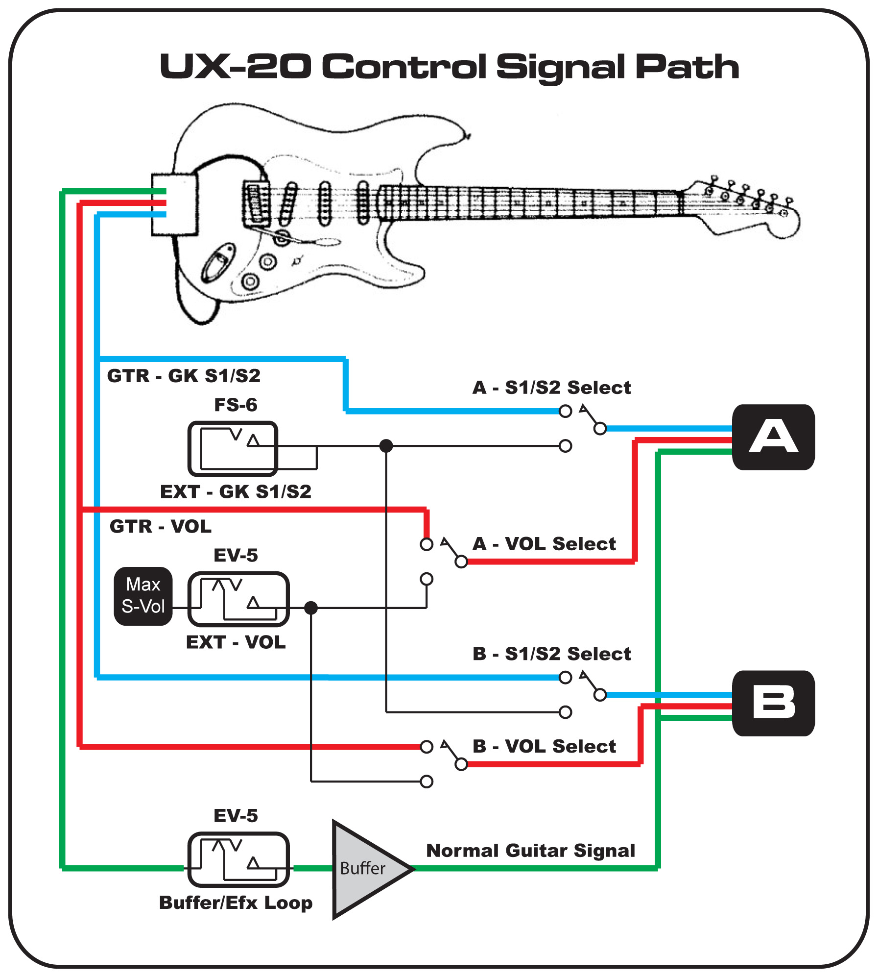 UX-20 13-pin Splitter/Distributor with Buffered Guitar Input
