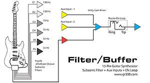 Guitar Effects Chain Diagram